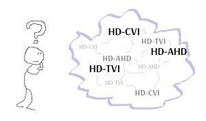 Tecnologías en HD
